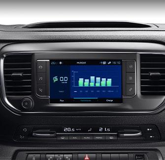 Technologie utilitaire Citroën